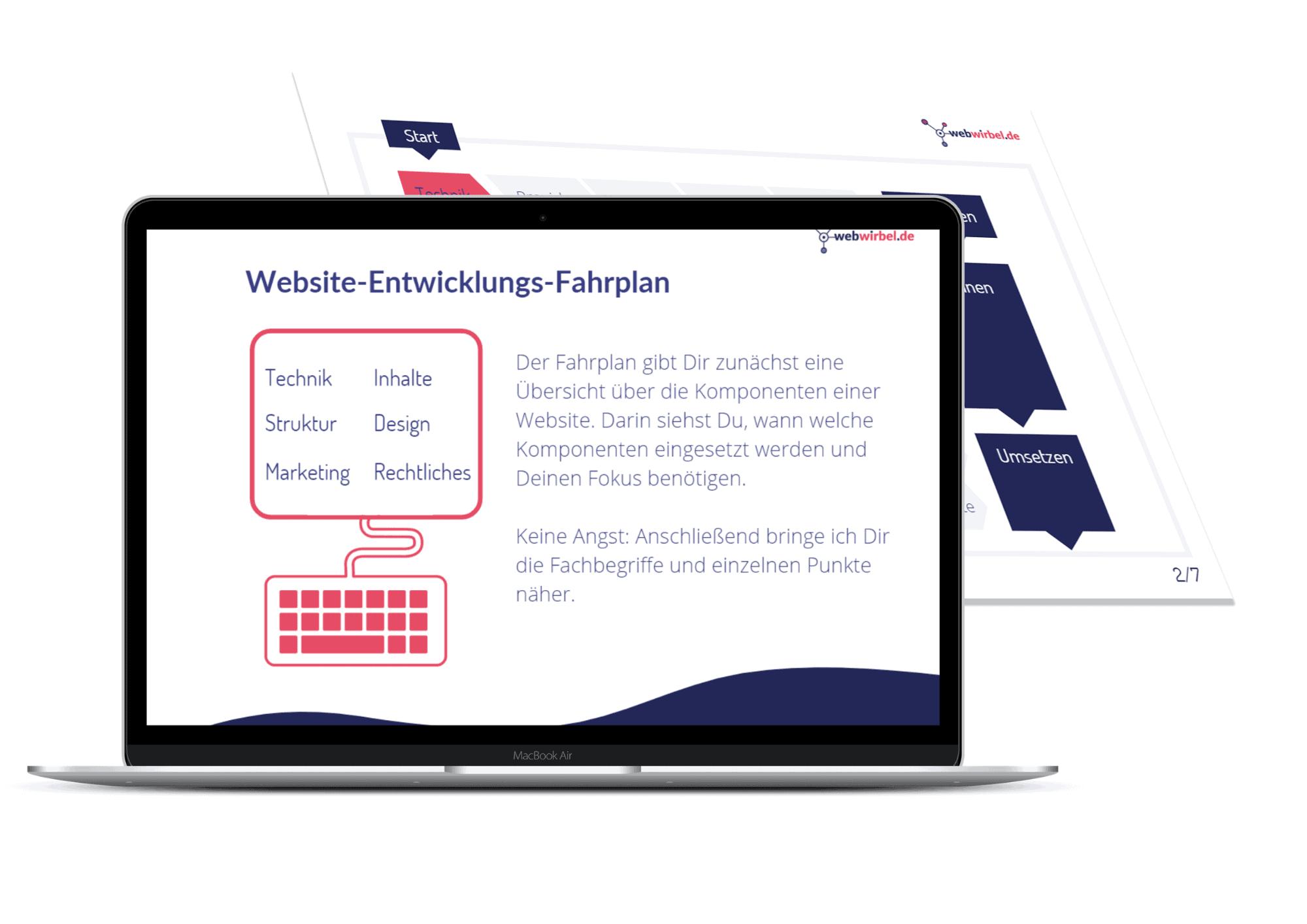 Website-Fahrplan